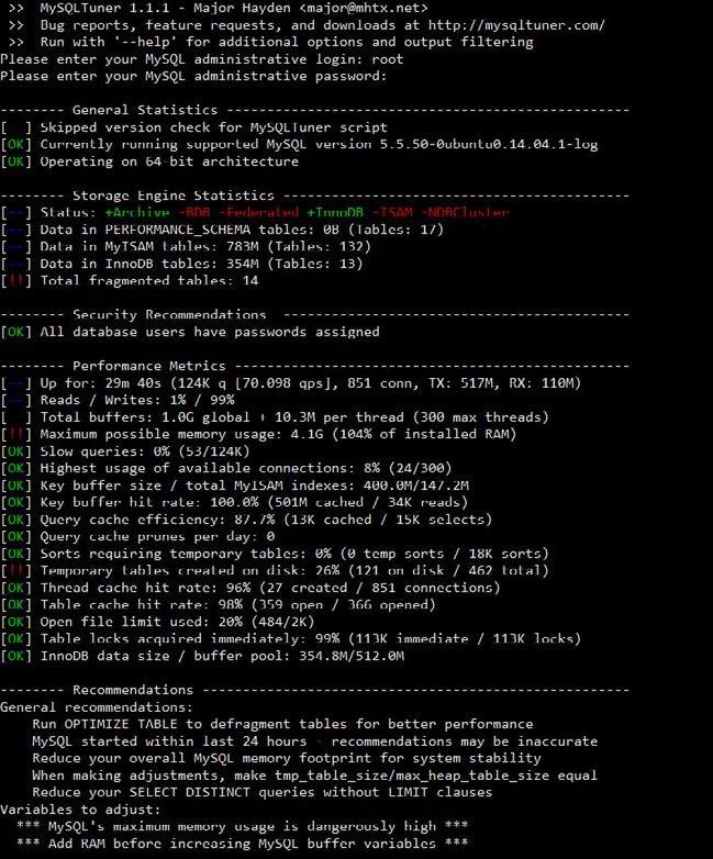Оптимизация MySQL