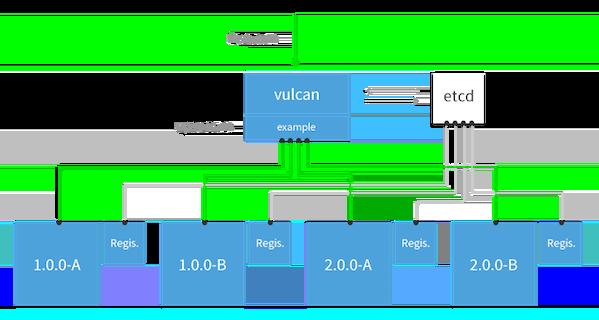 оптимизация веб сервера