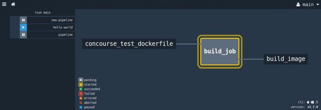 Схема задания по сборке Docker-образа из Git