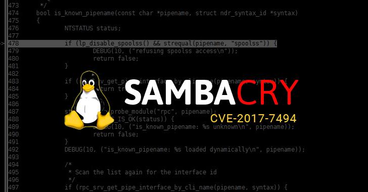 вирус для Linux