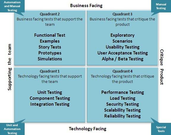 тестирование программ