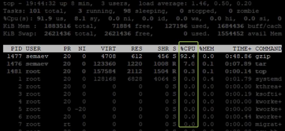 как найти что грузит сервер