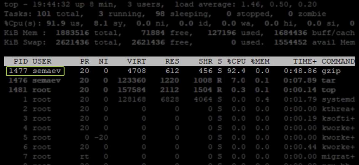 причины загруженности сервера