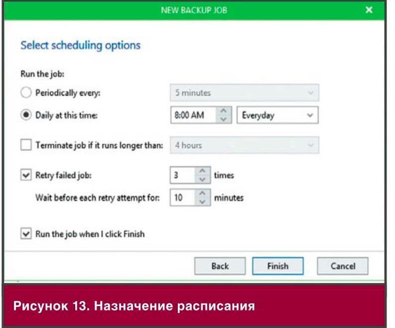veem office365